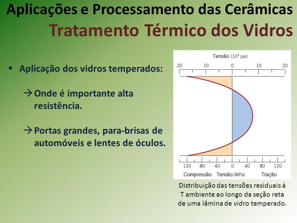 Aplicação dos vidros temperados: Onde é importante alta resistência.
