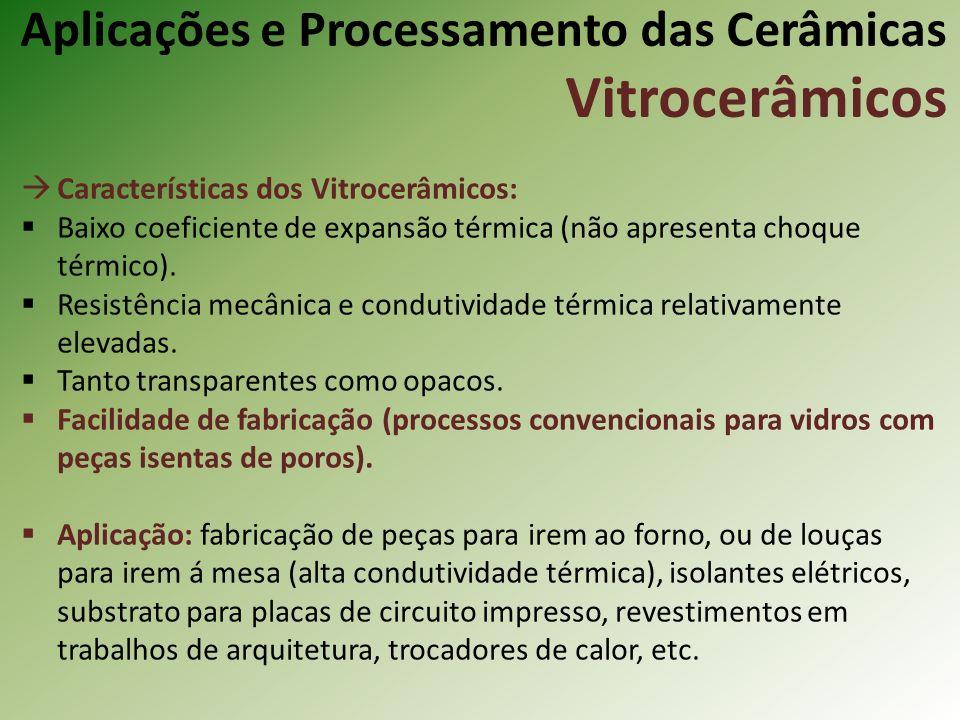 Características dos Vitrocerâmicos: Baixo coeficiente de expansão térmica (não apresenta choque térmico).