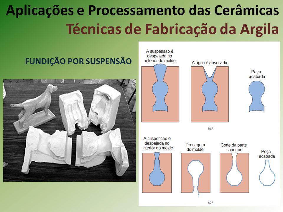 FUNDIÇÃO POR SUSPENSÃO Aplicações e Processamento das Cerâmicas Técnicas de Fabricação da Argila