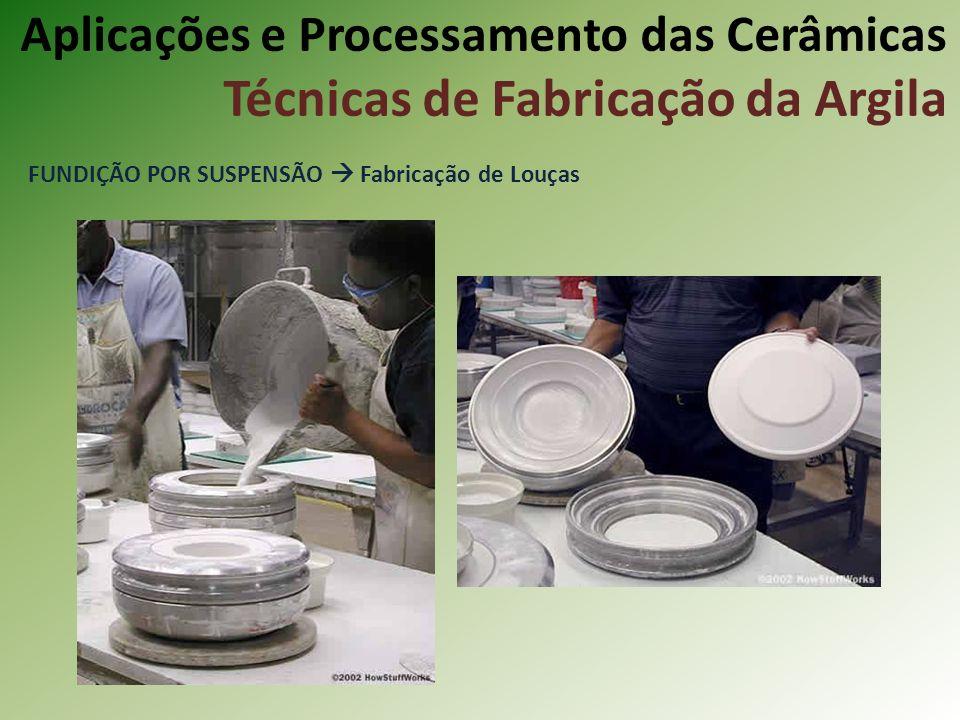 FUNDIÇÃO POR SUSPENSÃO Fabricação de Louças Aplicações e Processamento das Cerâmicas Técnicas de Fabricação da Argila