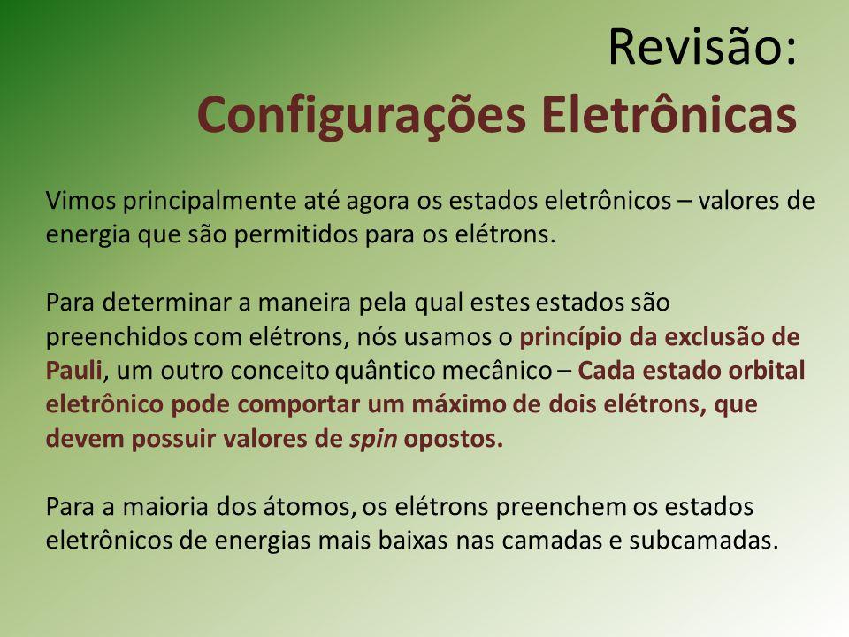 Revisão: Configurações Eletrônicas Vimos principalmente até agora os estados eletrônicos – valores de energia que são permitidos para os elétrons.