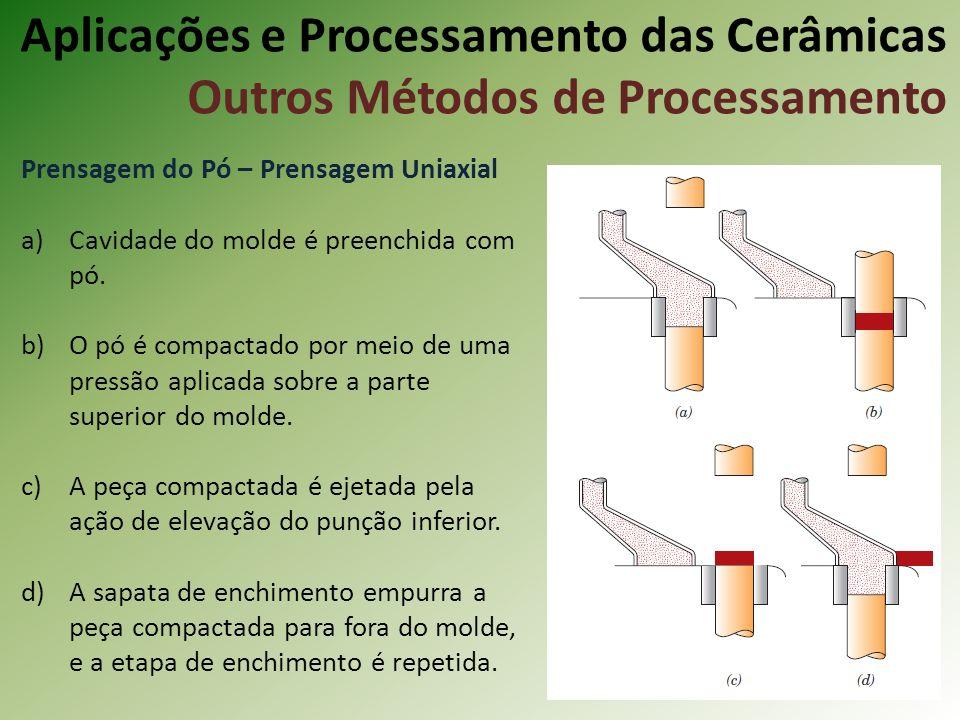 Prensagem do Pó – Prensagem Uniaxial a)Cavidade do molde é preenchida com pó.