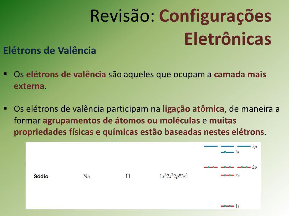 Revisão: Configurações Eletrônicas Elétrons de Valência Os elétrons de valência são aqueles que ocupam a camada mais externa.