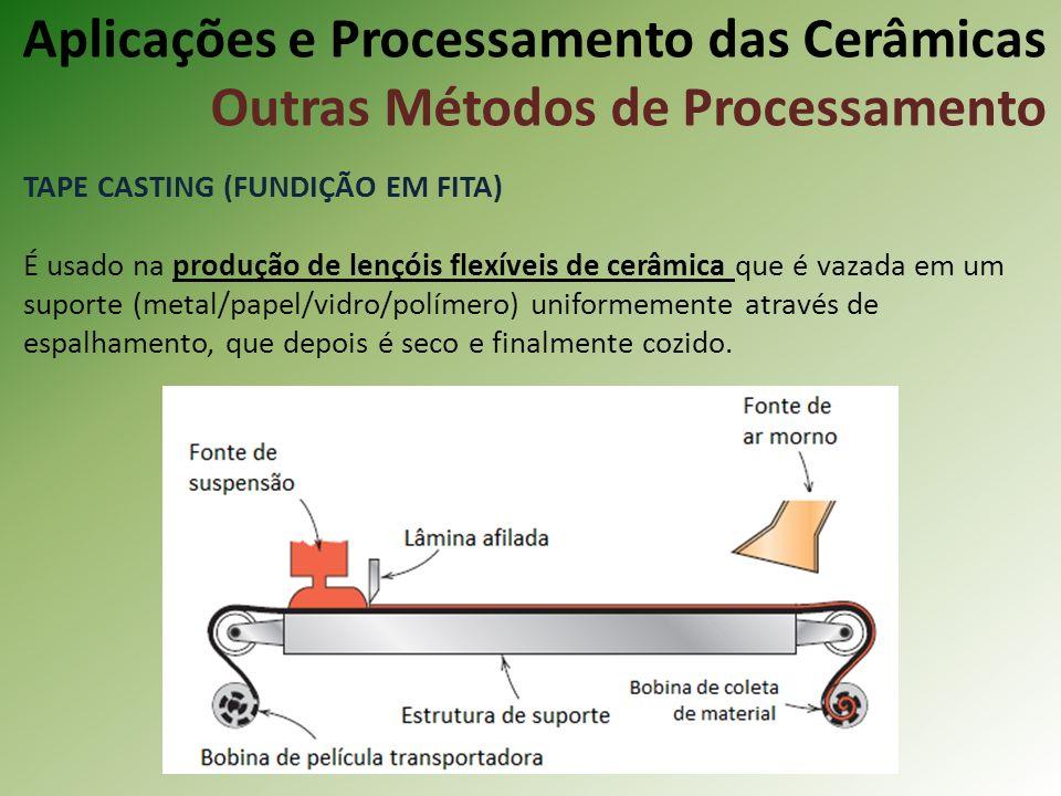 TAPE CASTING (FUNDIÇÃO EM FITA) É usado na produção de lençóis flexíveis de cerâmica que é vazada em um suporte (metal/papel/vidro/polímero) uniformemente através de espalhamento, que depois é seco e finalmente cozido.