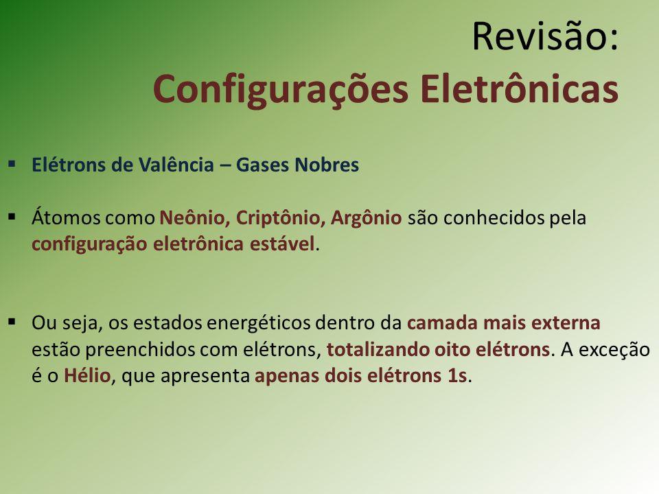Elétrons de Valência – Gases Nobres Átomos como Neônio, Criptônio, Argônio são conhecidos pela configuração eletrônica estável.