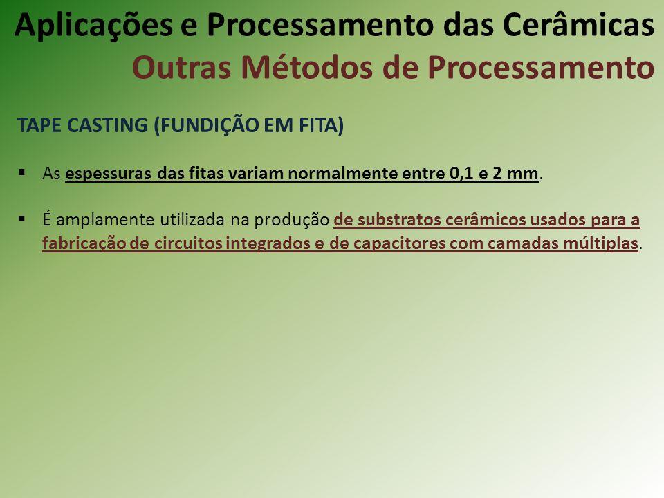 TAPE CASTING (FUNDIÇÃO EM FITA) As espessuras das fitas variam normalmente entre 0,1 e 2 mm.