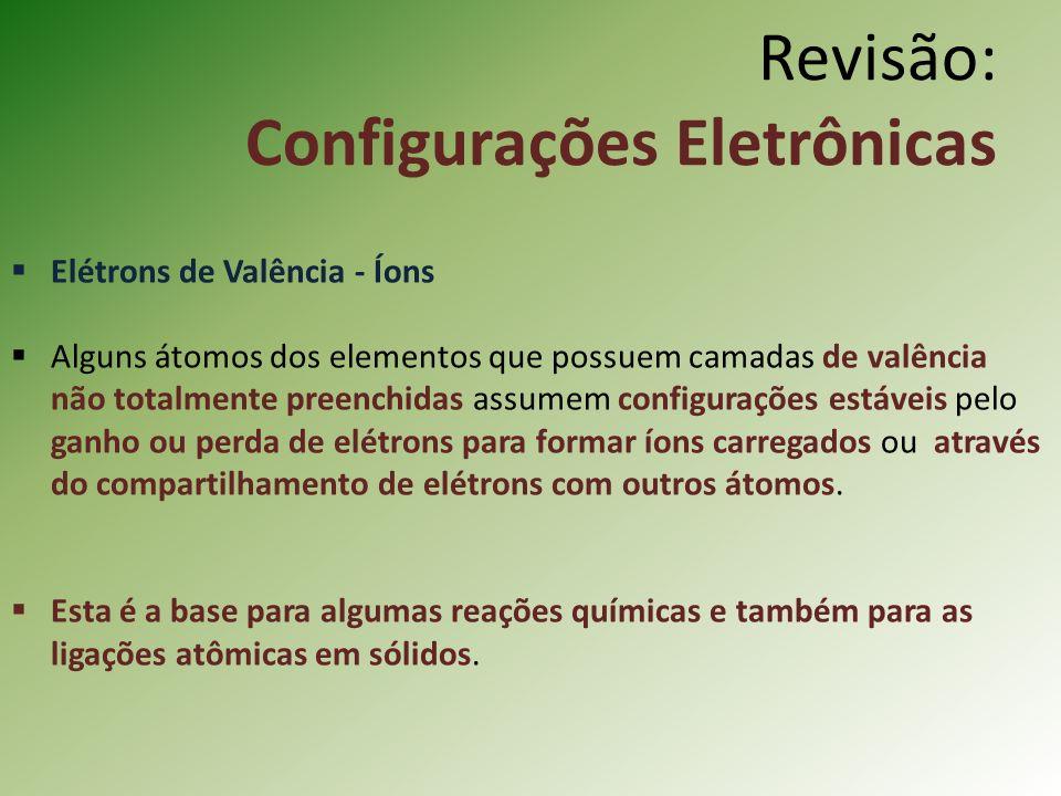 Elétrons de Valência - Íons Alguns átomos dos elementos que possuem camadas de valência não totalmente preenchidas assumem configurações estáveis pelo ganho ou perda de elétrons para formar íons carregados ou através do compartilhamento de elétrons com outros átomos.