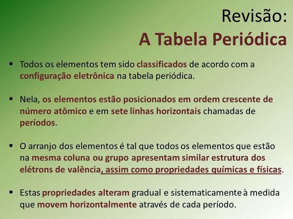 Revisão: A Tabela Periódica Todos os elementos tem sido classificados de acordo com a configuração eletrônica na tabela periódica.