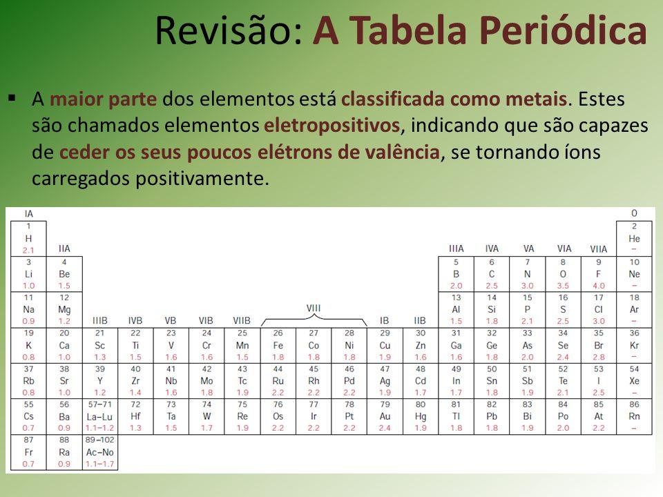 A maior parte dos elementos está classificada como metais.