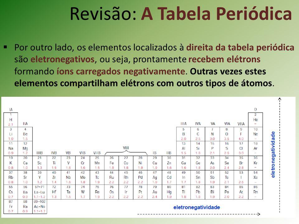 Revisão: A Tabela Periódica Por outro lado, os elementos localizados à direita da tabela periódica são eletronegativos, ou seja, prontamente recebem elétrons formando íons carregados negativamente.
