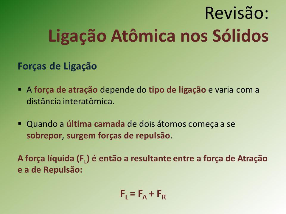 Revisão: Ligação Atômica nos Sólidos Forças de Ligação A força de atração depende do tipo de ligação e varia com a distância interatômica.
