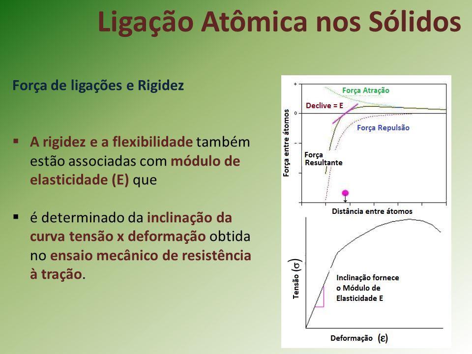 Ligação Atômica nos Sólidos Força de ligações e Rigidez A rigidez e a flexibilidade também estão associadas com módulo de elasticidade (E) que é determinado da inclinação da curva tensão x deformação obtida no ensaio mecânico de resistência à tração.