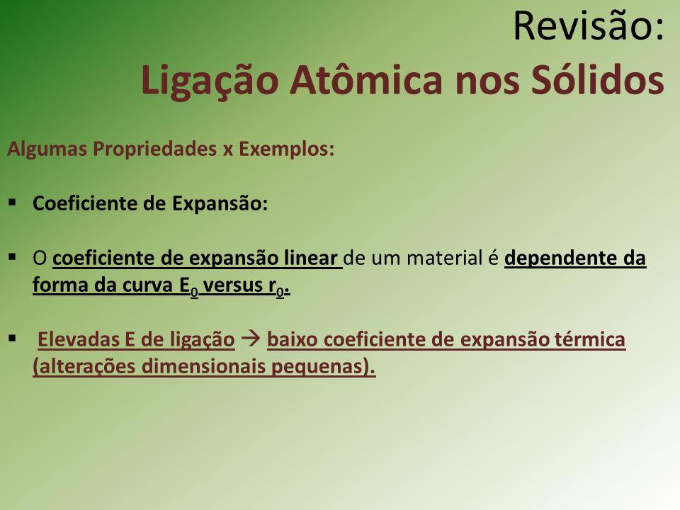 Revisão: Ligação Atômica nos Sólidos Algumas Propriedades x Exemplos: Coeficiente de Expansão: O coeficiente de expansão linear de um material é dependente da forma da curva E 0 versus r 0.