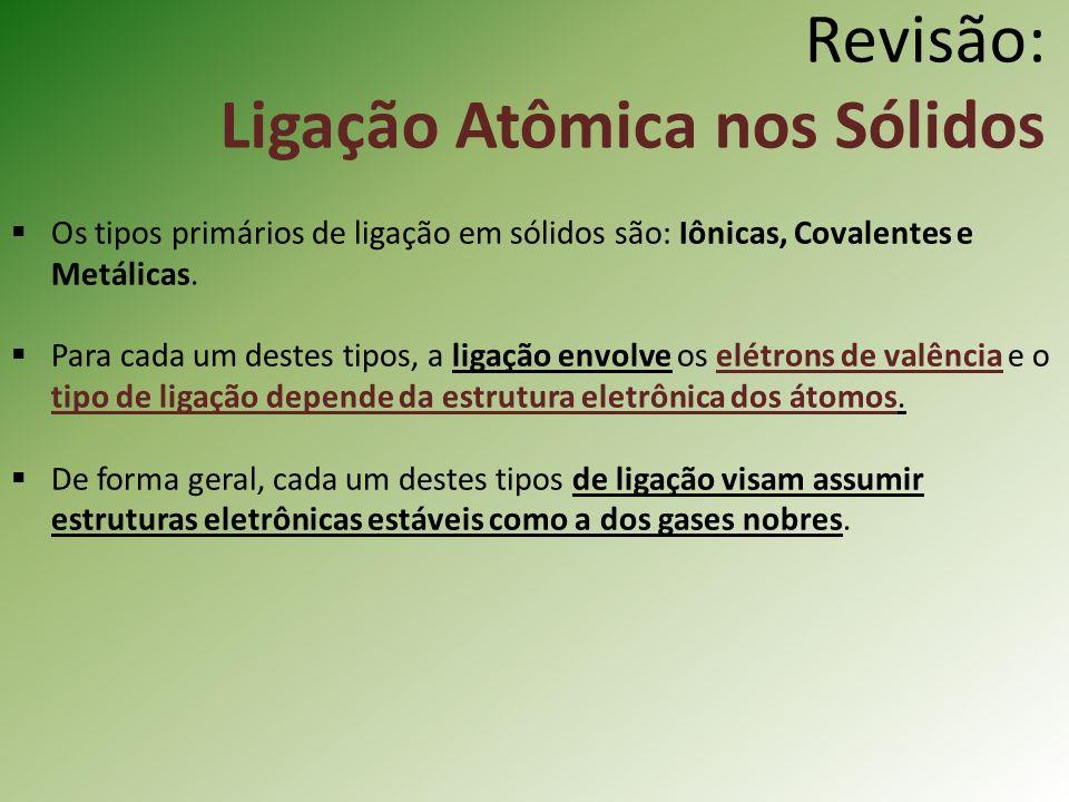 Revisão: Ligação Atômica nos Sólidos Os tipos primários de ligação em sólidos são: Iônicas, Covalentes e Metálicas.