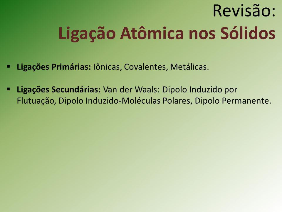 Ligações Primárias: Iônicas, Covalentes, Metálicas.