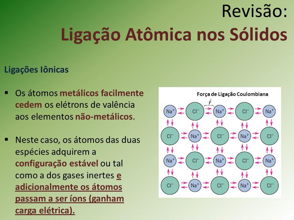 Revisão: Ligação Atômica nos Sólidos Ligações Iônicas Os átomos metálicos facilmente cedem os elétrons de valência aos elementos não-metálicos.
