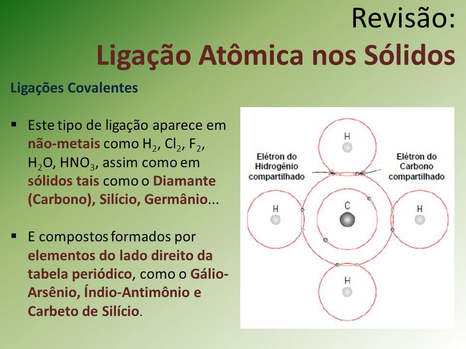 Revisão: Ligação Atômica nos Sólidos Ligações Covalentes Este tipo de ligação aparece em não-metais como H 2, Cl 2, F 2, H 2 O, HNO 3, assim como em sólidos tais como o Diamante (Carbono), Silício, Germânio...