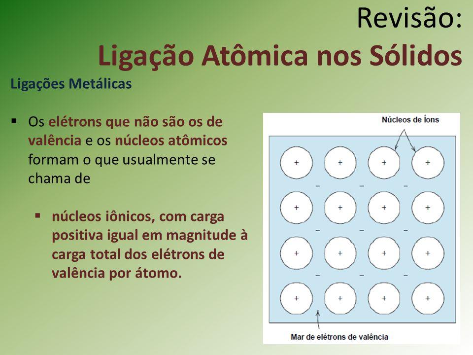 Revisão: Ligação Atômica nos Sólidos Ligações Metálicas Os elétrons que não são os de valência e os núcleos atômicos formam o que usualmente se chama de núcleos iônicos, com carga positiva igual em magnitude à carga total dos elétrons de valência por átomo.