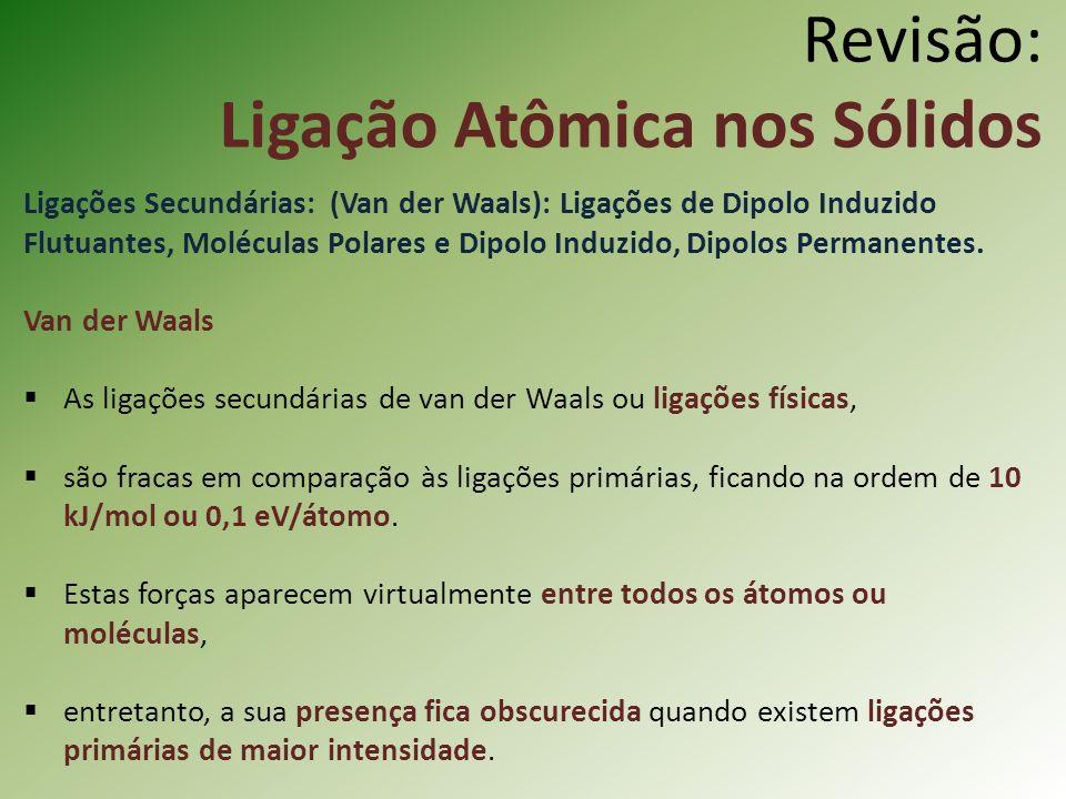 Revisão: Ligação Atômica nos Sólidos Ligações Secundárias: (Van der Waals): Ligações de Dipolo Induzido Flutuantes, Moléculas Polares e Dipolo Induzido, Dipolos Permanentes.