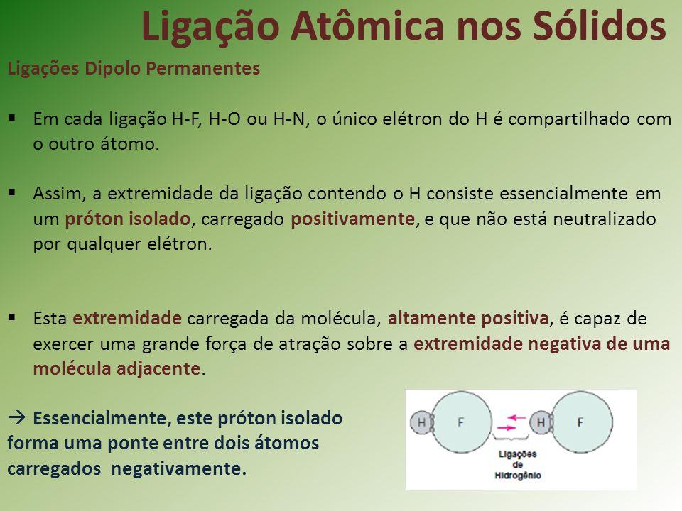 Ligação Atômica nos Sólidos Ligações Dipolo Permanentes Em cada ligação H-F, H-O ou H-N, o único elétron do H é compartilhado com o outro átomo.
