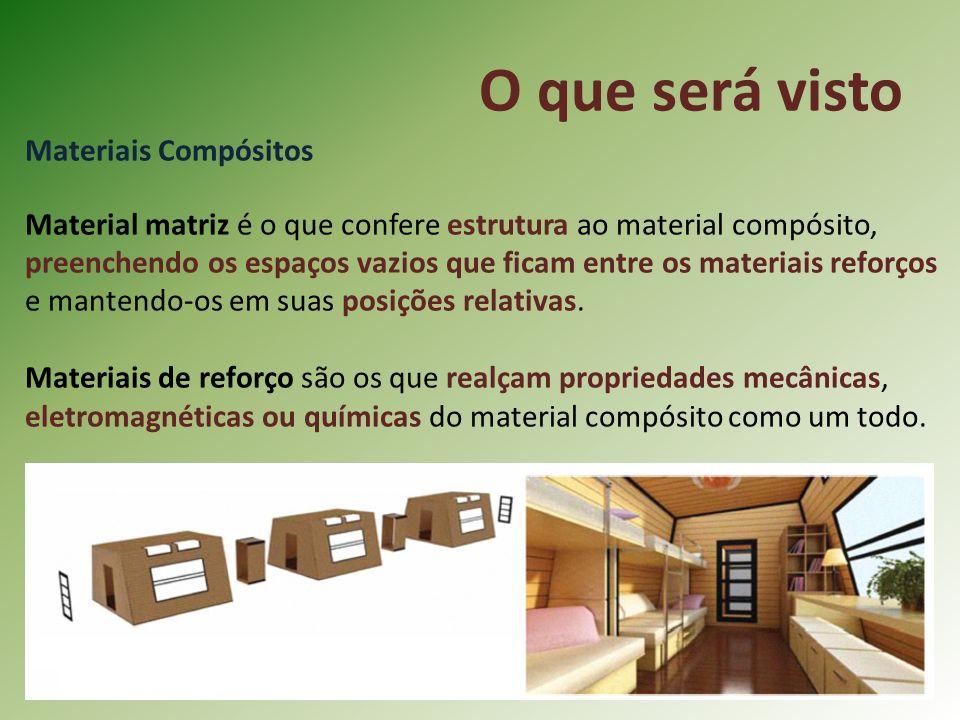 O que será visto Materiais Compósitos Material matriz é o que confere estrutura ao material compósito, preenchendo os espaços vazios que ficam entre os materiais reforços e mantendo-os em suas posições relativas.
