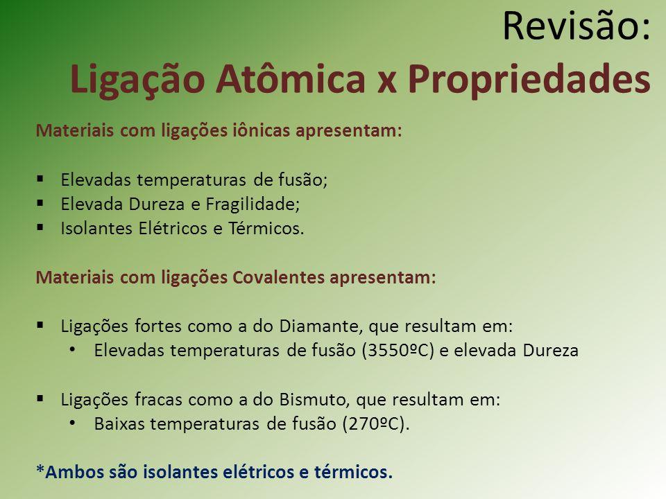 Revisão: Ligação Atômica x Propriedades Materiais com ligações iônicas apresentam: Elevadas temperaturas de fusão; Elevada Dureza e Fragilidade; Isolantes Elétricos e Térmicos.