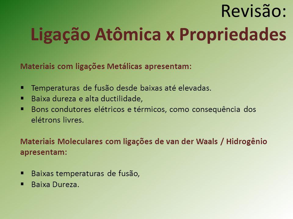 Revisão: Ligação Atômica x Propriedades Materiais com ligações Metálicas apresentam: Temperaturas de fusão desde baixas até elevadas.