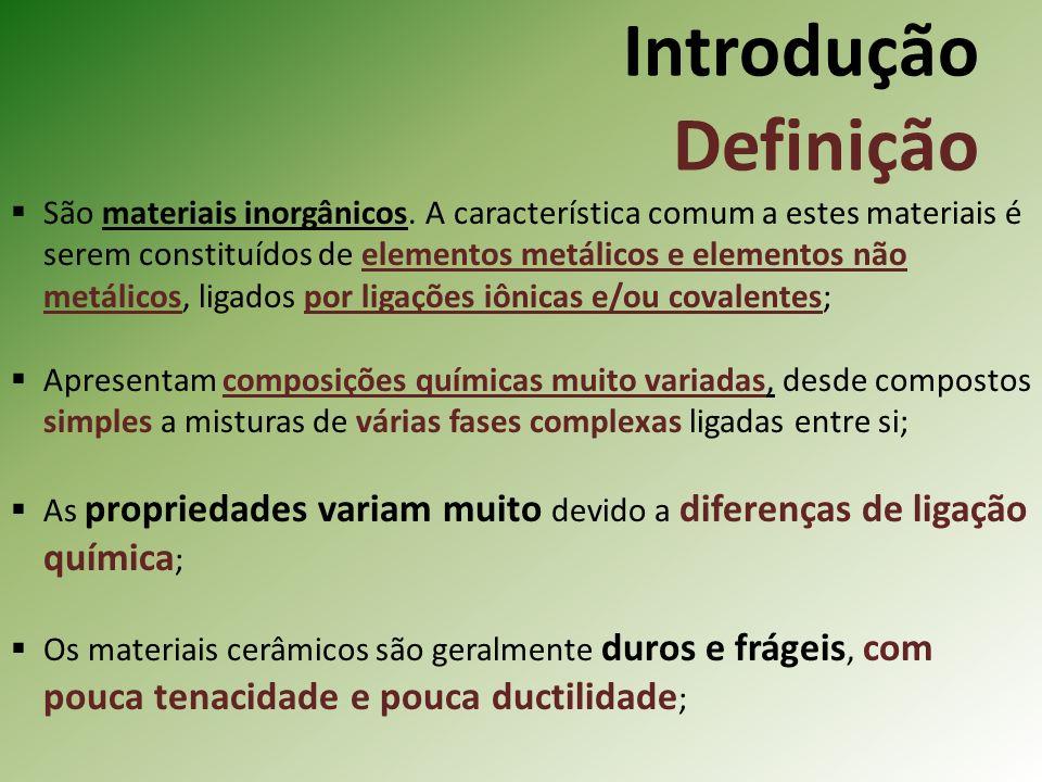 Introdução Definição São materiais inorgânicos.