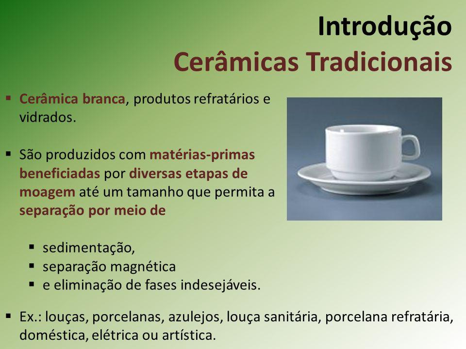 Cerâmica branca, produtos refratários e vidrados.
