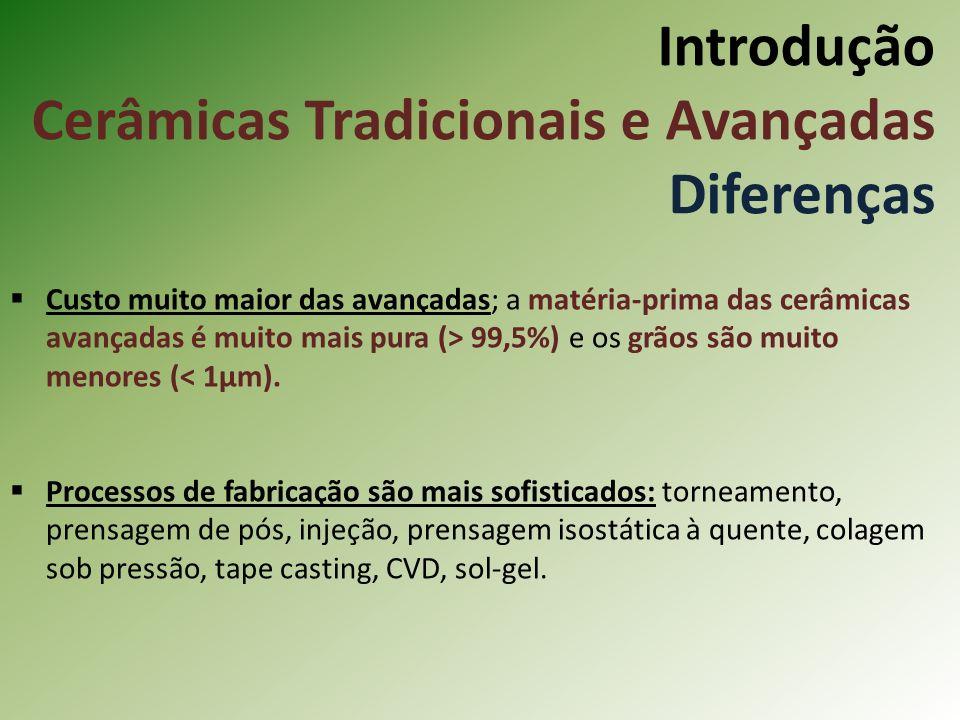 Introdução Cerâmicas Tradicionais e Avançadas Diferenças Custo muito maior das avançadas; a matéria-prima das cerâmicas avançadas é muito mais pura (> 99,5%) e os grãos são muito menores (< 1µm).