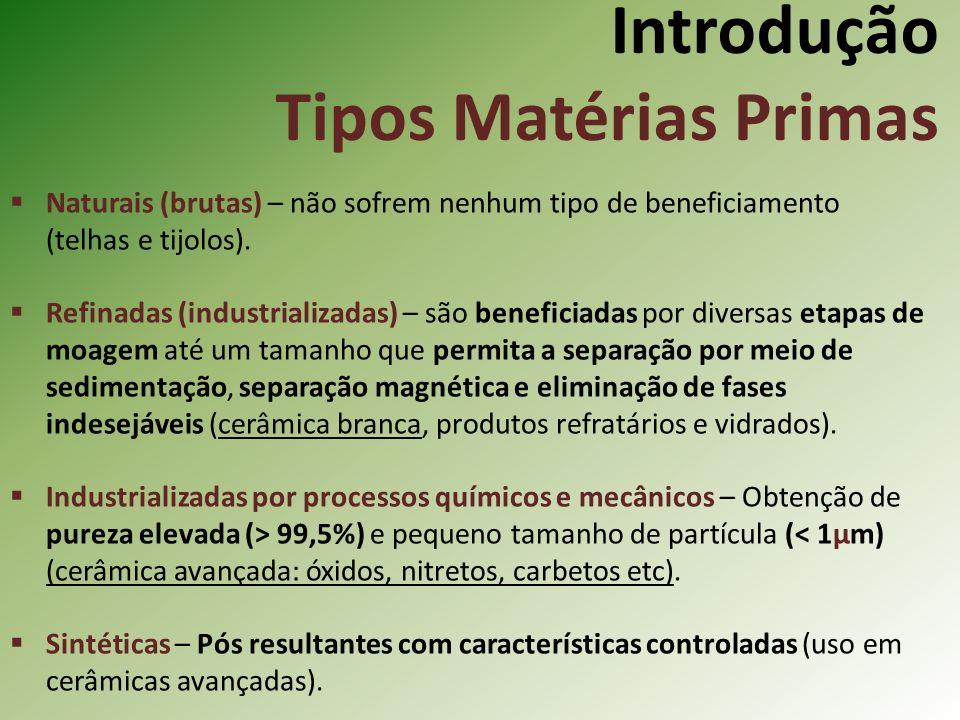 Introdução Tipos Matérias Primas Naturais (brutas) – não sofrem nenhum tipo de beneficiamento (telhas e tijolos).