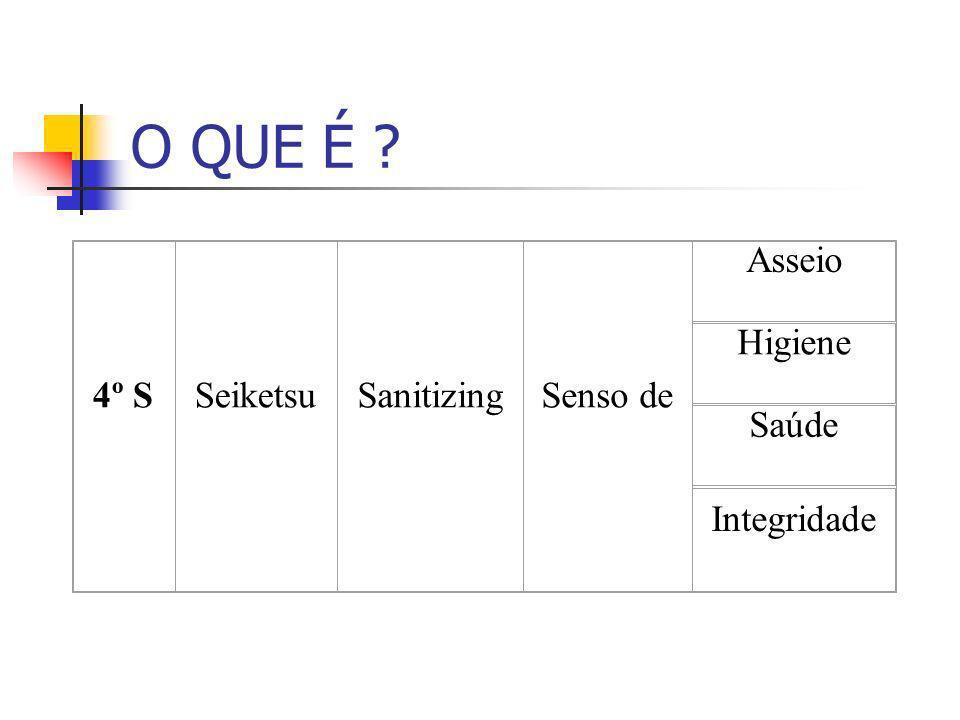 O QUE É ? 4º SSeiketsuSanitizingSenso de Asseio Higiene Saúde Integridade