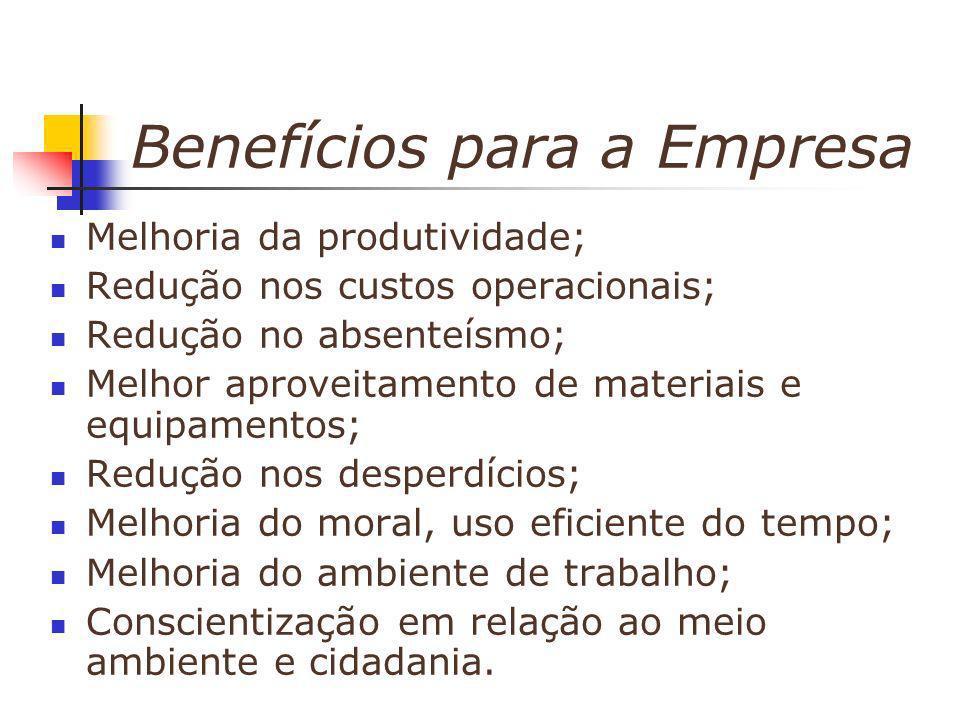 Benefícios para a Empresa Melhoria da produtividade; Redução nos custos operacionais; Redução no absenteísmo; Melhor aproveitamento de materiais e equ