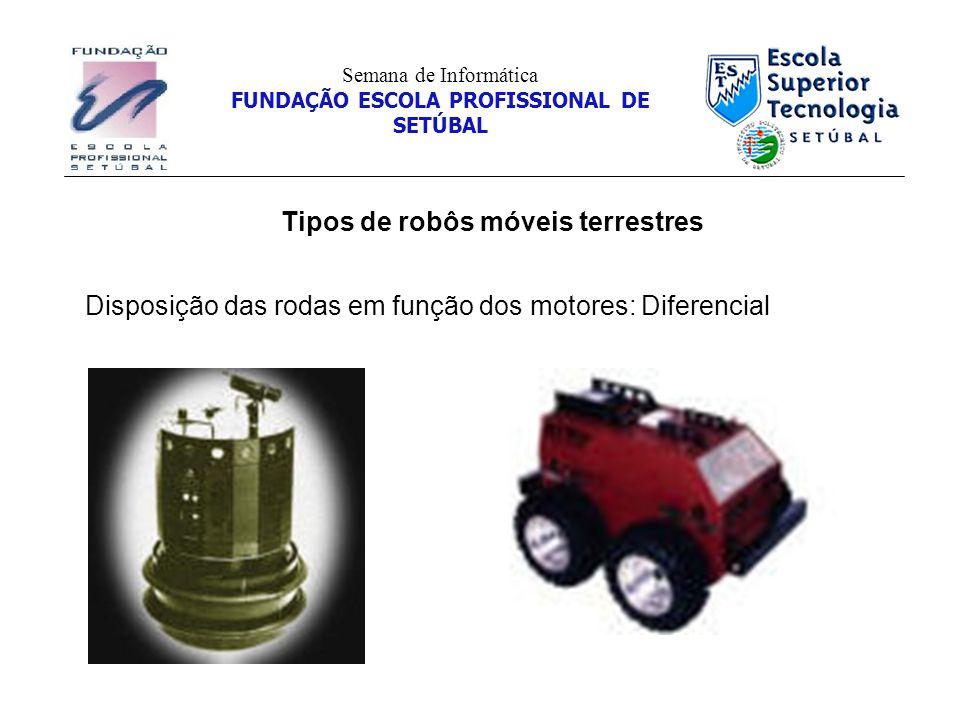 Tipos de robôs móveis terrestres Semana de Informática FUNDAÇÃO ESCOLA PROFISSIONAL DE SETÚBAL Disposição das rodas em função dos motores: Diferencial