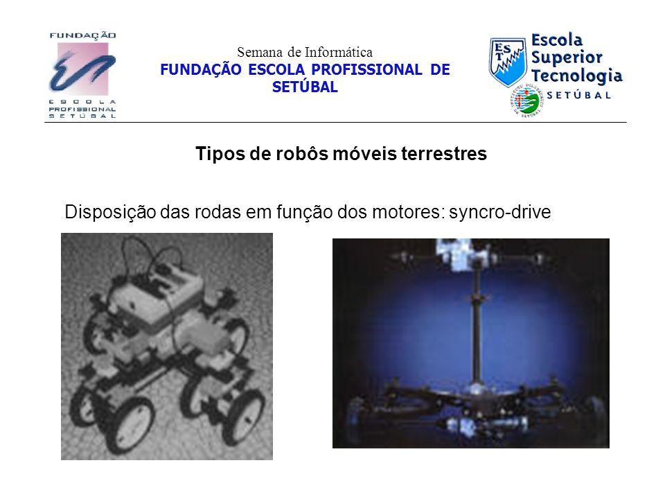 Tipos de robôs móveis terrestres Semana de Informática FUNDAÇÃO ESCOLA PROFISSIONAL DE SETÚBAL Disposição das rodas em função dos motores: syncro-driv