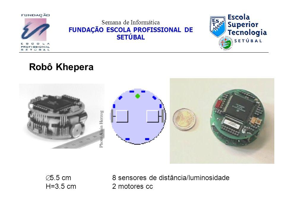 Robô Khepera 5.5 cm H=3.5 cm 8 sensores de distância/luminosidade 2 motores cc Semana de Informática FUNDAÇÃO ESCOLA PROFISSIONAL DE SETÚBAL