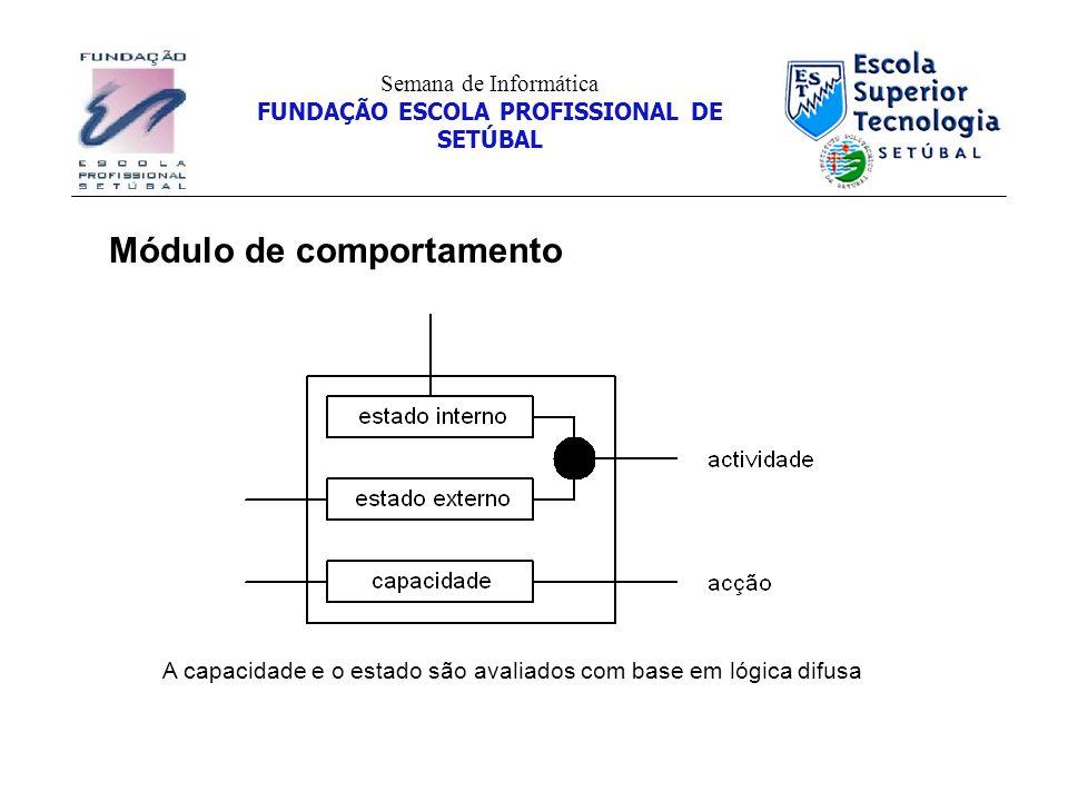 Módulo de comportamento A capacidade e o estado são avaliados com base em lógica difusa Semana de Informática FUNDAÇÃO ESCOLA PROFISSIONAL DE SETÚBAL