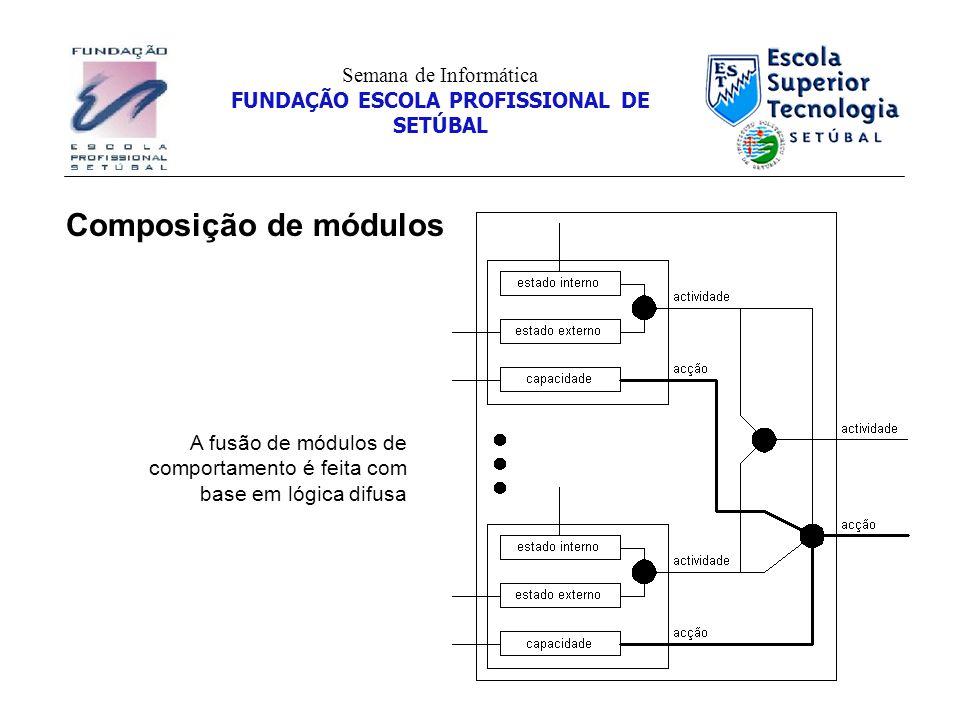 Composição de módulos A fusão de módulos de comportamento é feita com base em lógica difusa Semana de Informática FUNDAÇÃO ESCOLA PROFISSIONAL DE SETÚ