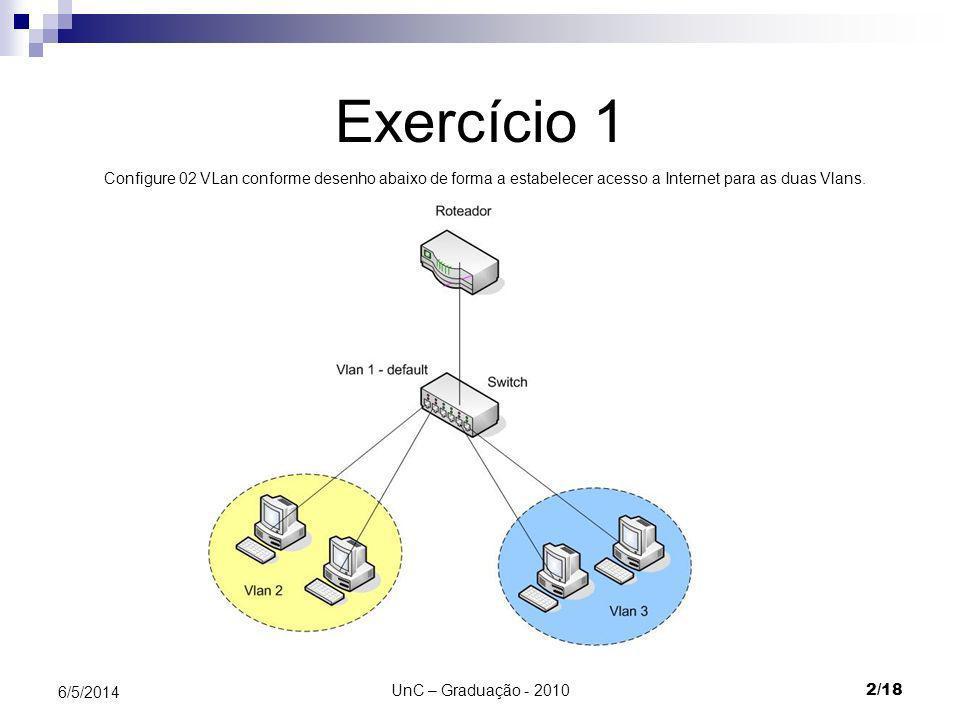 UnC – Graduação - 2010 3/18 6/5/2014 Exercício 1 InterfaceIPMáscara F0/0192.168.0.1255.255.255.0 Roteador A - Teste InterfaceIPMáscara VLan 1 – default192.19.0.2255.255.255.0 Switch A - Aula