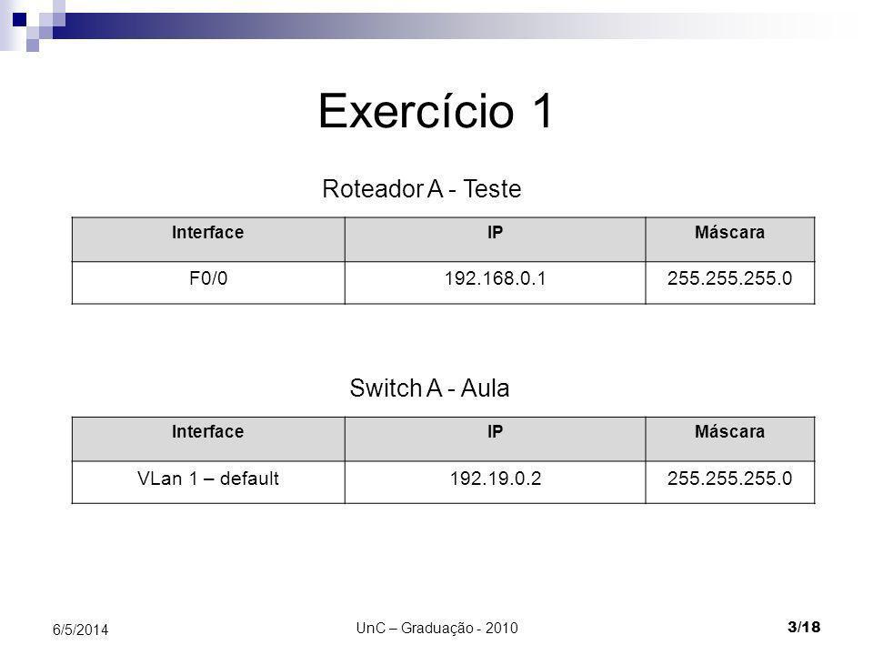 UnC – Graduação - 2010 4/18 6/5/2014 Exercício 1 VLan 2 RangeMáscaraInterface 192.168.1.1 – 192.168.1.254255.255.255.0F0/2 e F0/3 VLan 3 RangeMáscaraInterface 192.19.2.1 – 192.19.2.254255.255.255.0F0/9 e F0/10