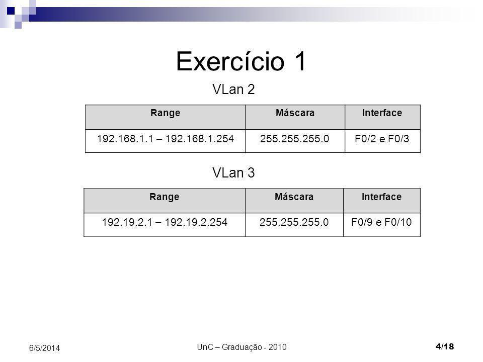 UnC – Graduação - 2010 15/18 6/5/2014 3 – Configurar hosts (computadores) Configurações da placa de rede.