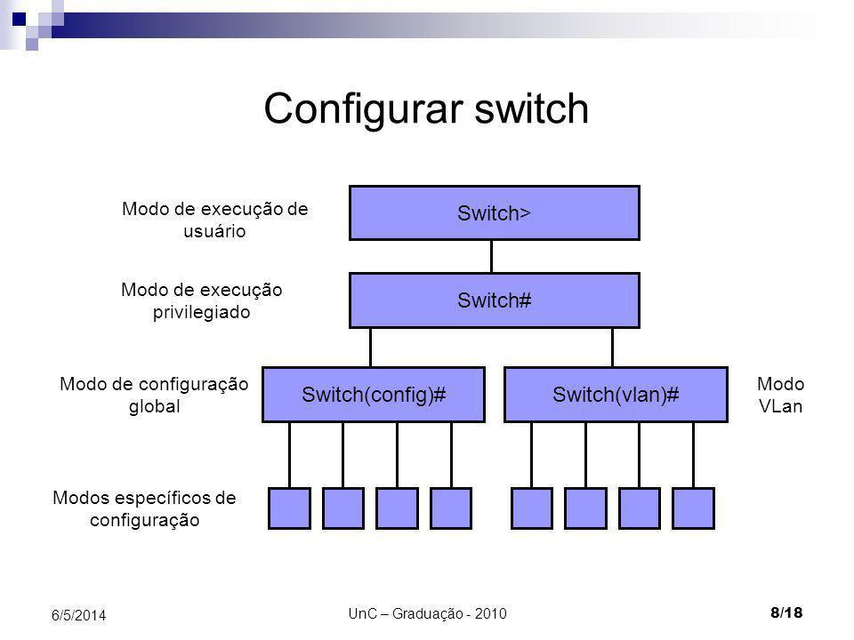 UnC – Graduação - 2010 9/18 6/5/2014 Configurar switch - Comandos Abrir console de configuração com duplo clique sobre o switch.