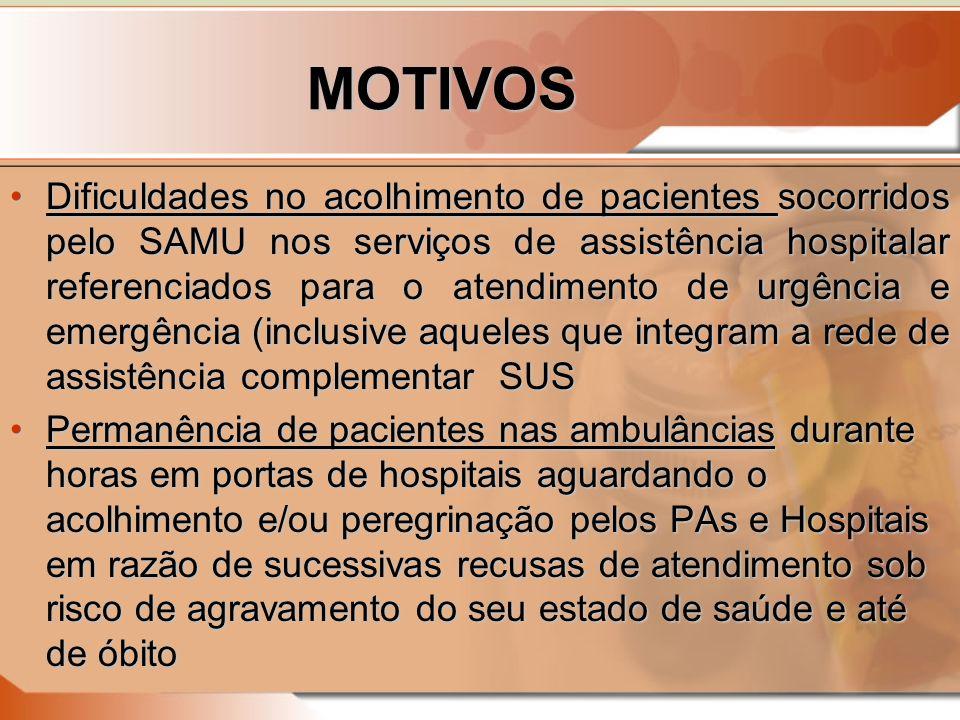 MOTIVOS MOTIVOS Dificuldades no acolhimento de pacientes socorridos pelo SAMU nos serviços de assistência hospitalar referenciados para o atendimento