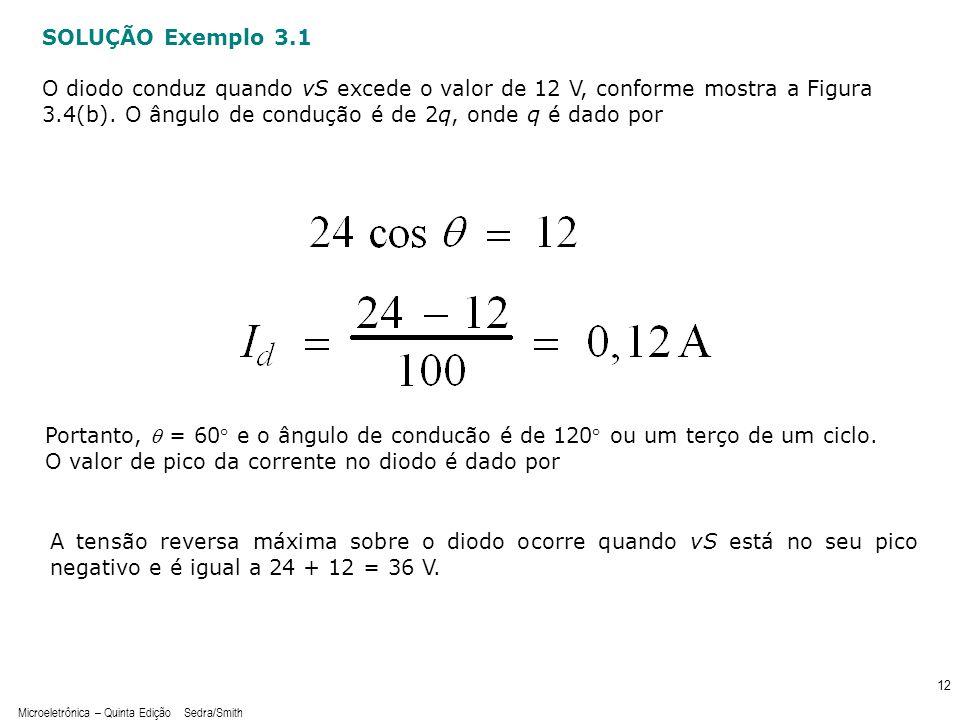 Microeletrônica – Quinta Edição Sedra/Smith 12 SOLUÇÃO Exemplo 3.1 O diodo conduz quando vS excede o valor de 12 V, conforme mostra a Figura 3.4(b). O
