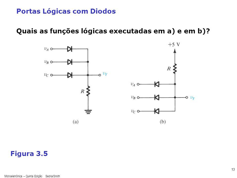 Microeletrônica – Quinta Edição Sedra/Smith 13 Figura 3.5 Portas Lógicas com Diodos Quais as funções lógicas executadas em a) e em b)?