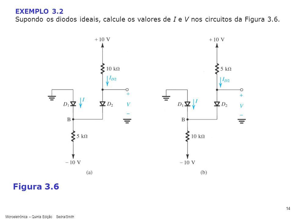 Microeletrônica – Quinta Edição Sedra/Smith 14 Figura 3.6 EXEMPLO 3.2 Supondo os diodos ideais, calcule os valores de I e V nos circuitos da Figura 3.