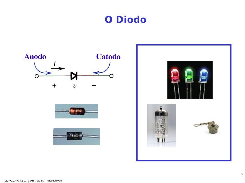 Microeletrônica – Quinta Edição Sedra/Smith 6 Figura 3.1 O diodo ideal: (a) símbolo do diodo; (b) característica i – v; (c) circuito equivalente na polarização reversa; (d) circuito equivalente na polarização direta.