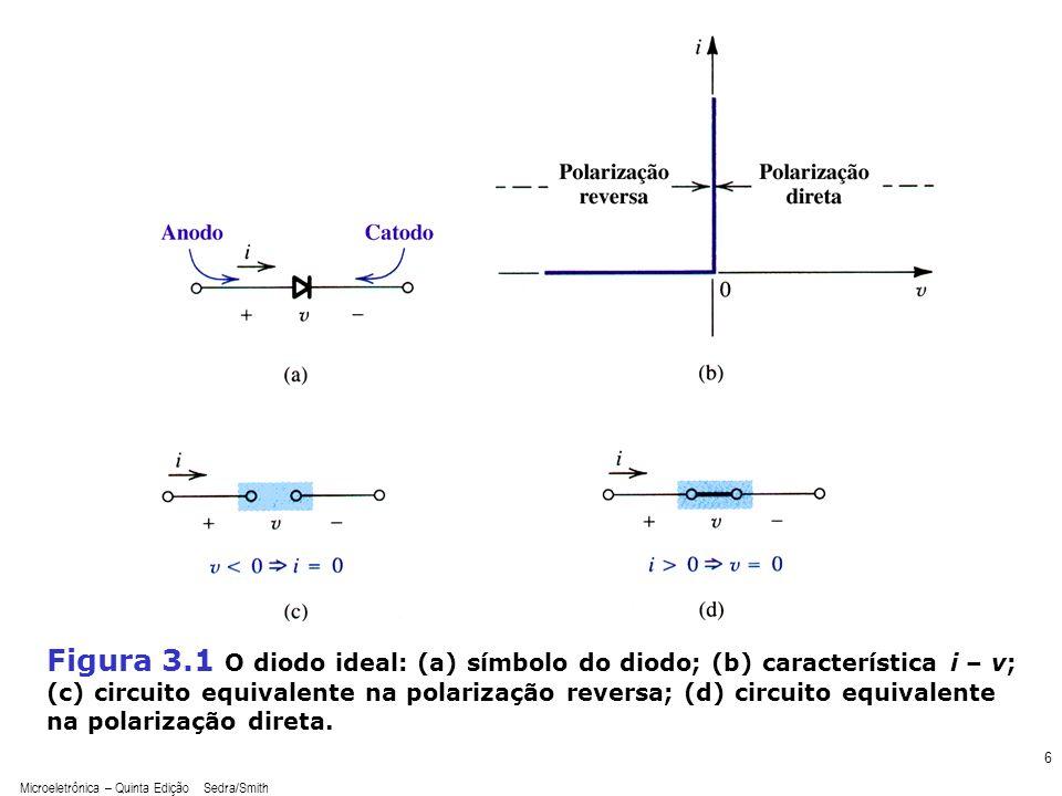 Microeletrônica – Quinta Edição Sedra/Smith 6 Figura 3.1 O diodo ideal: (a) símbolo do diodo; (b) característica i – v; (c) circuito equivalente na po
