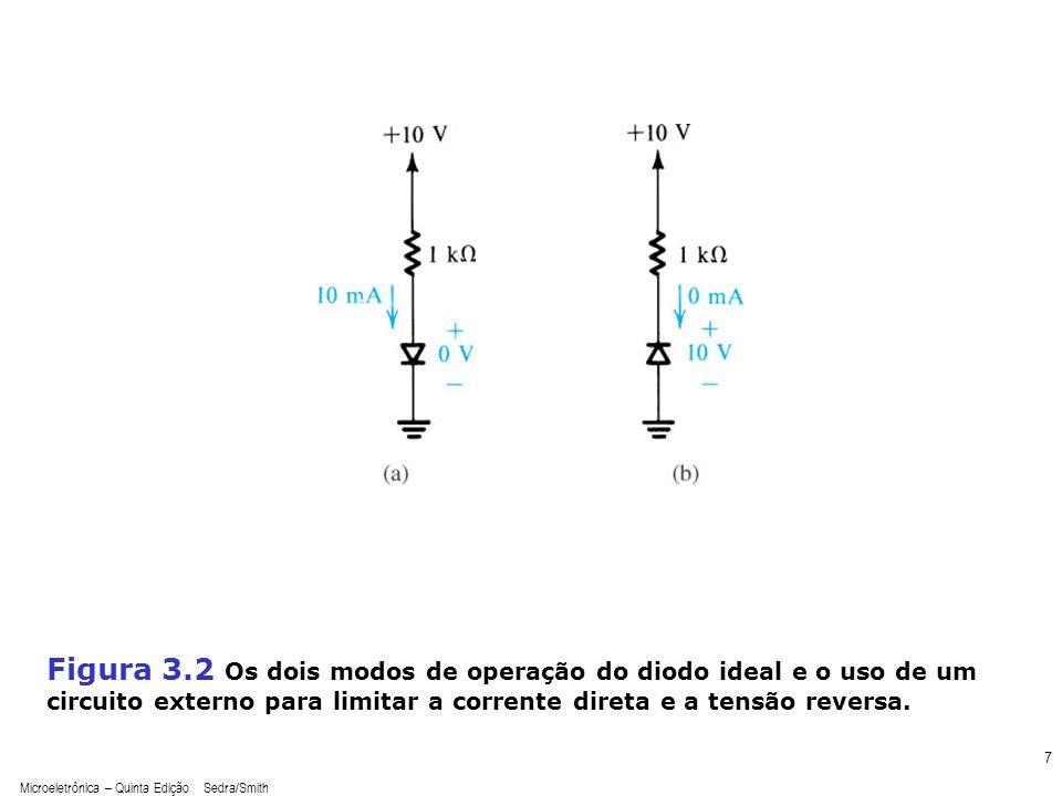 Microeletrônica – Quinta Edição Sedra/Smith 7 Figura 3.2 Os dois modos de operação do diodo ideal e o uso de um circuito externo para limitar a corren