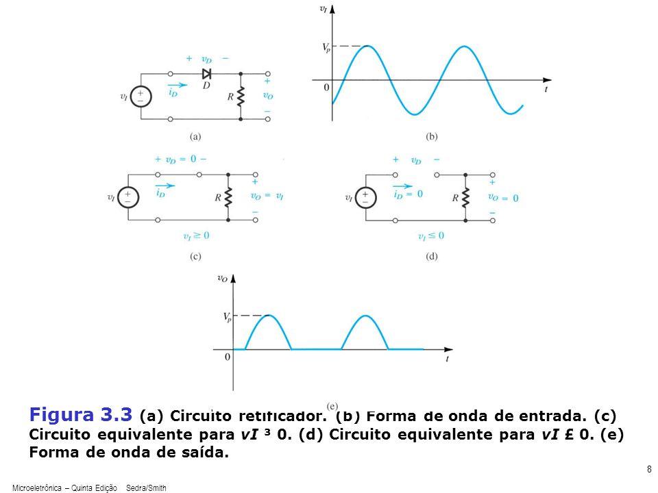 Microeletrônica – Quinta Edição Sedra/Smith 8 Figura 3.3 (a) Circuito retificador. (b) Forma de onda de entrada. (c) Circuito equivalente para vI ³ 0.